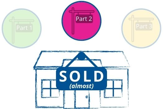 "White background graphic with blue-lined house bearing a sign that read's ""SOLD(almost)"". Above the house are 3 circles. The left circle is faded green with a sign that reads part 1. The middle circle is bright pink with a sign that reads part 2. The right circle is faded yellow with a sign that reads part 3."